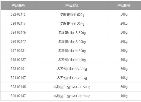 蛋白胨-价格-厂家-供应商-WAKO和光纯药(和光纯药工业株式会社)